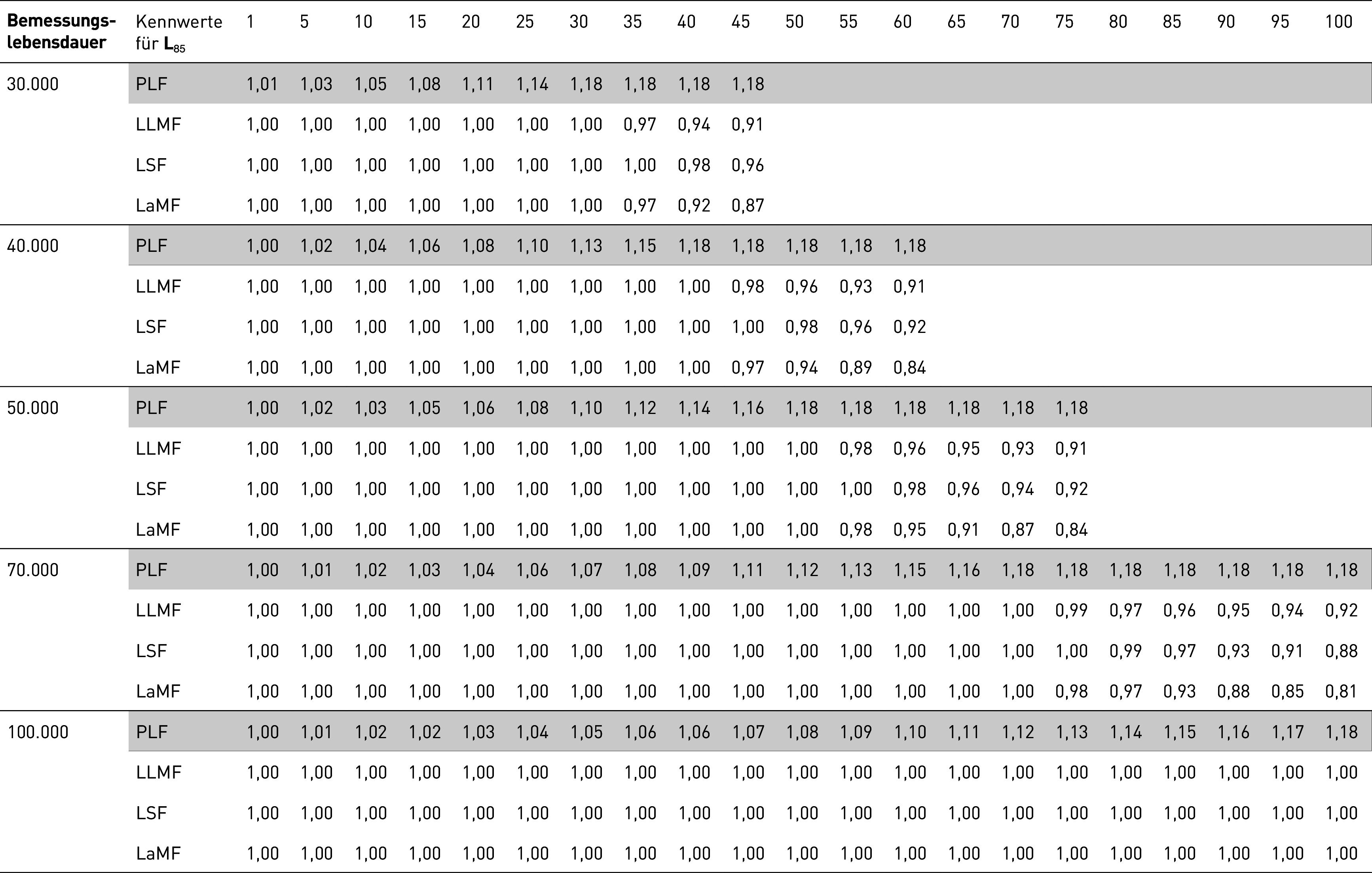 Charmant Bearbeiten Einer Tabelle Für 6Klasse Galerie - Mathe ...