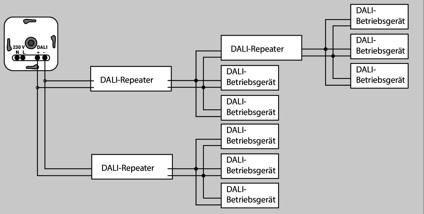 DALI-System-Erweiterung