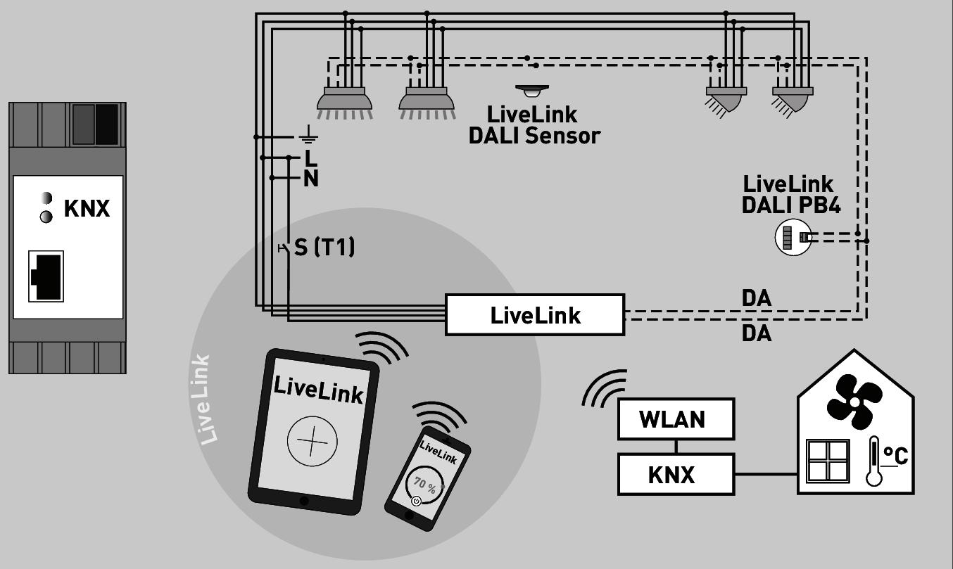Light Management Systems For Integration